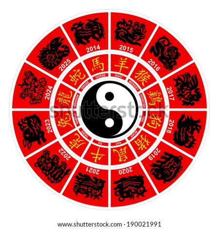Vector Chinese Zodiac horoscope wheel - stock vector