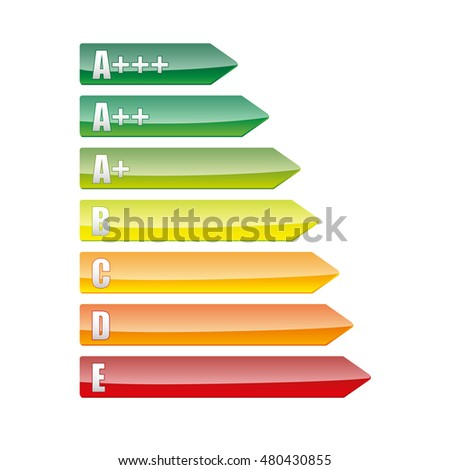 Vector class energy isolated on white background