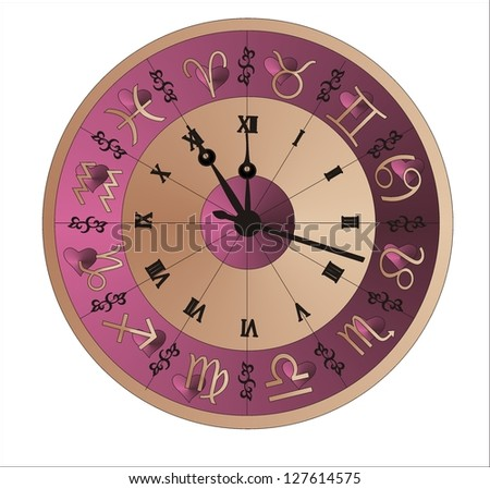 Vector clock love zodiac/Image of the astronomical clock - vector with hearts