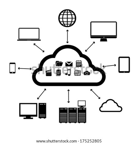 vector cloud computing scheme with multiple devices | flat design infographic black on white background - stock vector