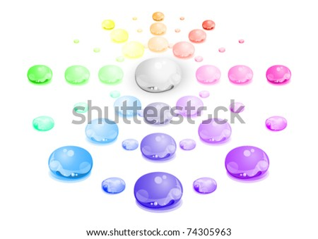 vector Color Wheel : colorful drops - stock vector
