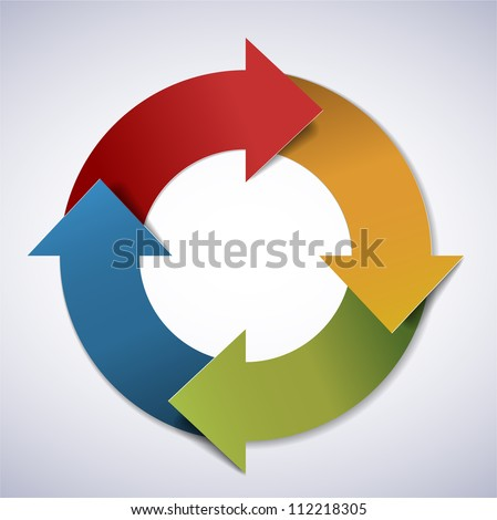 Vector colorful  life cycle diagram / schema - retro colors - stock vector