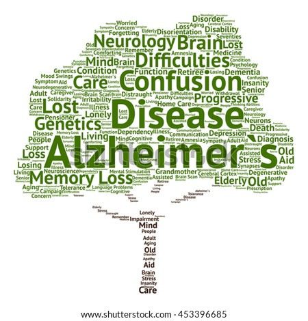 Vector concept conceptual Alzheimer`s disease symtoms abstract tree word cloud isolated on background metaphor to care, loss, caregiving, aging, resistance, neurology, old, language, motor resistance