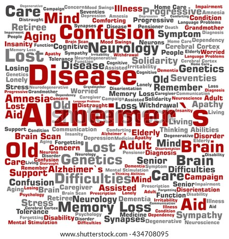 Vector concept conceptual Alzheimer`s disease symtoms square word cloud isolated on background, metaphor to care, loss, caregiving, aging, resistance, neurology, old, language, motor or resistance