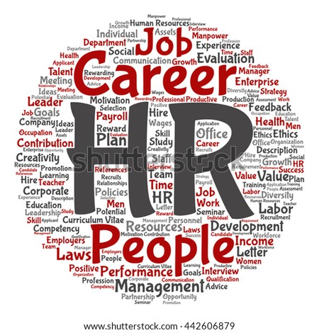 Vector concept conceptual hr, human resources management abstract round word cloud isolated on background, metaphor to workplace, development, career, success, hiring, competence, goal, corporate, job