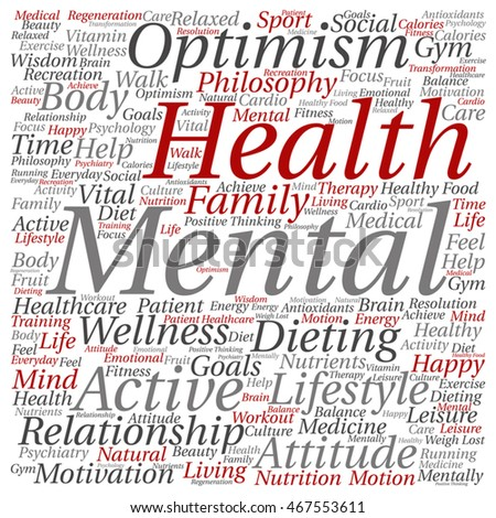 Vector concept conceptual mental health or positive thinking abstract square word cloud isolated on background metaphor to optimism, psychology, mind, healthcare, thinking, attitude balance motivation
