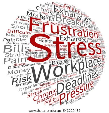 Stress–strain analysis