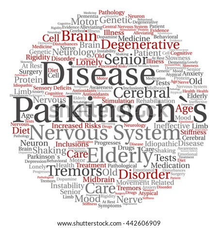 Vector concept conceptual Parkinson`s disease healthcare or nervous system disorder round abstract word cloud isolated on background for healthcare, illness, degenerative, genetic, symptom or brain