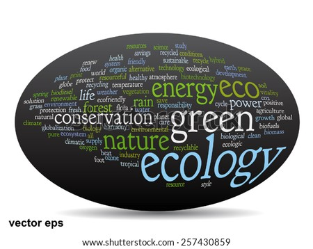 Vector concept or conceptual abstract green ecology and conservation word cloud text on black background, metaphor to environment, recycle, earth, alternative, protection, energy, eco friendly or bio - stock vector