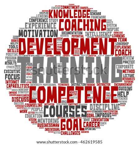 Vector concept or conceptual training, coaching or learning, circle word cloud isolated on background metaphor to mentoring, development, skills, motivation, career, potential, goals or competence