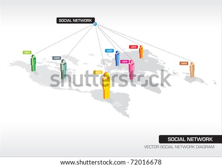 Vector 3D Diagram Of Social Network - stock vector
