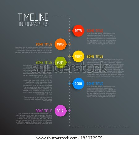 How to create a timeline infographic