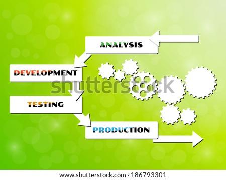 vector development cycle on green gradient background - stock vector