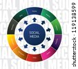 Vector diagram of social media. - stock photo