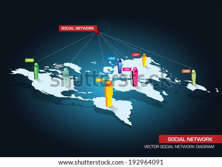 Vector diagram of social network. Illustration with the continents and people showing connections to social networks. - stock vector