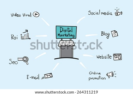 Vector : Digital Marketing element in doodle style,Online Business concept - stock vector