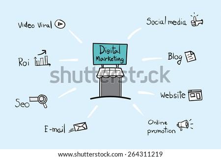 Vector : Digital Marketing element in doodle style,Online Business concept - stock vector