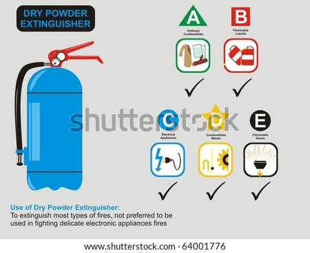 VECTOR - Dry Powder Extinguisher Uses - stock vector