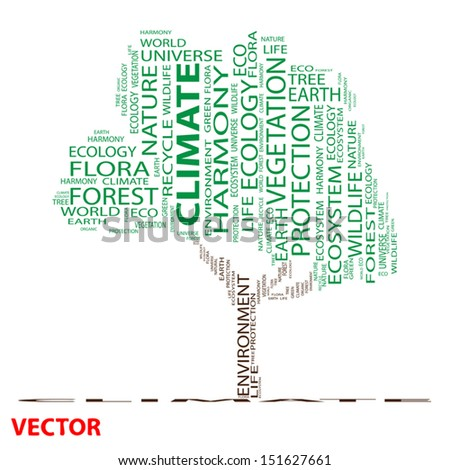 Vector eps concept or conceptual green text word cloud as tree isolated on white background,metaphor to nature,ecology,green,energy,natural,life,world or global,protect,environmental or recycling