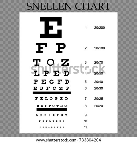 Vector Eye Test Chart Visual Acuity Stock Vector Royalty Free