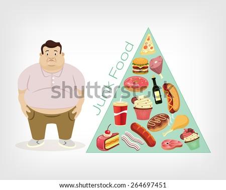 Vector fat man flat illustration - stock vector