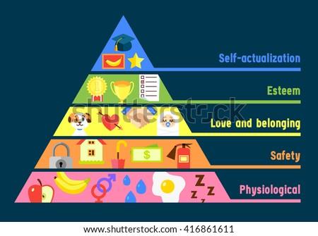 Vector Flat Design Illustrated Maslow Pyramid Stock Vector 416861611  Shutterstock