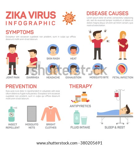 Vector flat illustration of zika virus infographics. Prevention of desease causes like mosquito bite, fetal infection, insect repellent, bright cloth. Zika virus and dengue virus infographic. - stock vector