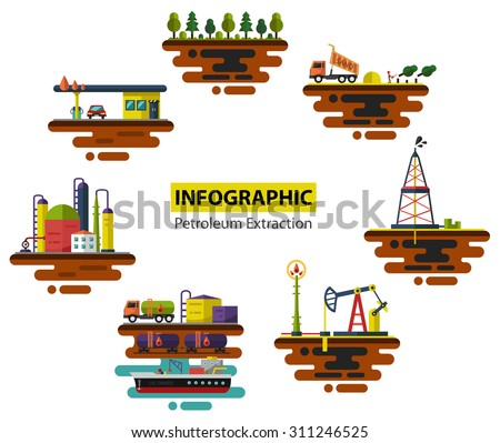 Vector flat style infographic of oil extraction, rig, pumping station, delivery and storage, oil factory, gas station isolated on white background. - stock vector