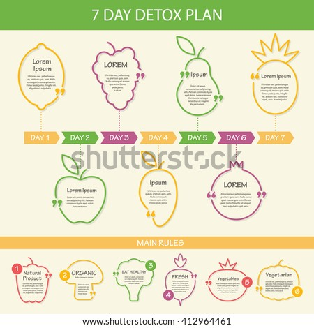 Vector fruit and vegetable elements for  healthy lifestyle design. Template for detox diet infographic. Vegetarian or vegan concept. Vector background. Collection fruit and vegetable bubbles.