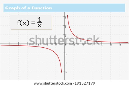 vector graph of a mathematical function with title