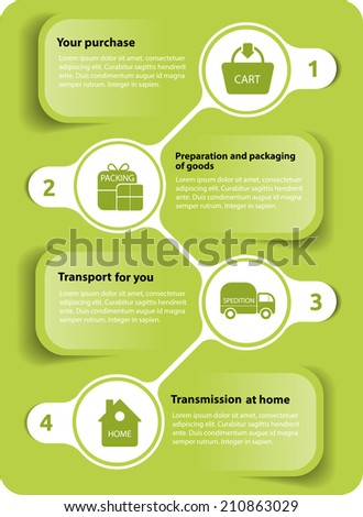 Vector green diagram, how to shop on the Internet with four steps and place for texts - stock vector