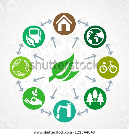 Vector green  ecology concept - round design element made from icons and signs - stock vector