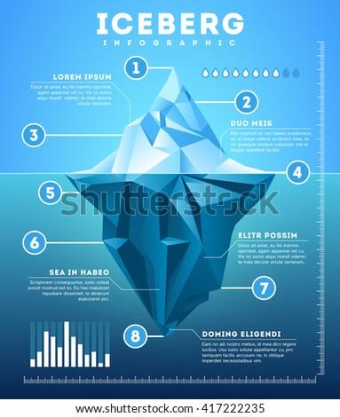 Vector iceberg infographic. Iceberg template business metaphor, financial info polygon iceberg illustration - stock vector