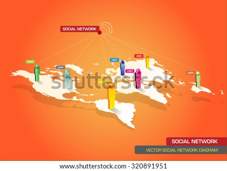 Vector illustrated diagram of global social networks with continents and peoples  - stock vector