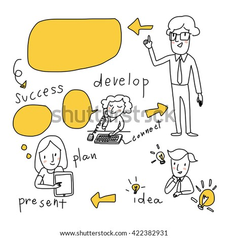 vector illustration- doodle style of business concept  from idea to success. man pointing, girl presenting, wordings, think cloud, idea cloud, idea bulbs and arrow signs included - stock vector