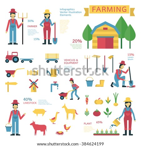 Vector illustration infographics elements of farming agriculture set, flat design, simple characters. Farmer, tool, equipments, vehicles, growing vegetables, wooden barn, livestock.  - stock vector