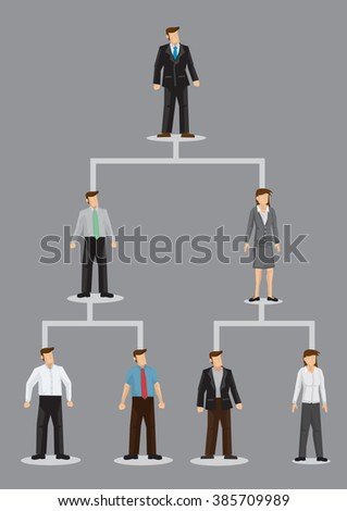 Vector illustration of cartoon business people characters on company organizational hierarchical chart isolated on grey background.