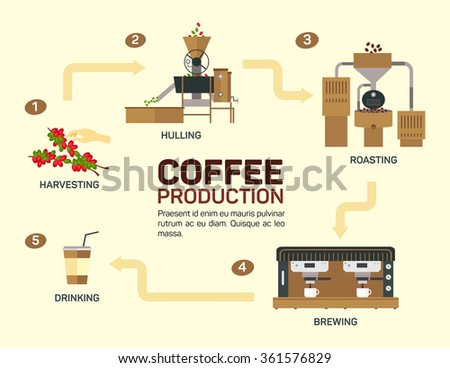 Vector illustration of coffee. Drink graphic, cup and infographic, cappuccino and espresso, vector illustration - stock vector