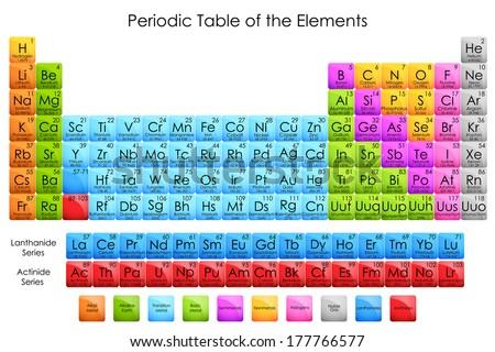 Vector illustration diagram periodic table elements stock vector vector illustration of diagram of periodic table of elements urtaz Image collections