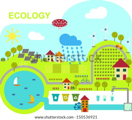 Vector illustration of ecologically friendly production methods - stock vector