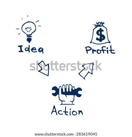 vector illustration of hand-drawn business process icons such as idea bulb, action symbol, bag of money profit for usage in biz presentation and printed matter - stock vector
