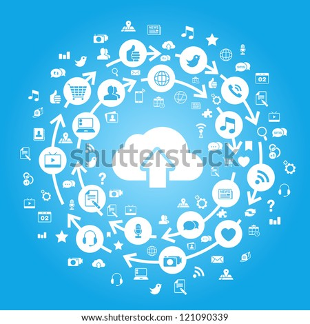 Vector illustration of internet applications circling a cloud, representing cloud computing. - stock vector
