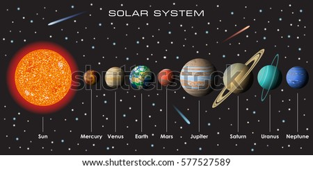 Planets Vector Set On Dark Background Stock Vector