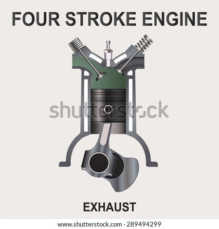 Vector illustration of piston, four stroke engine, exhaust - stock vector