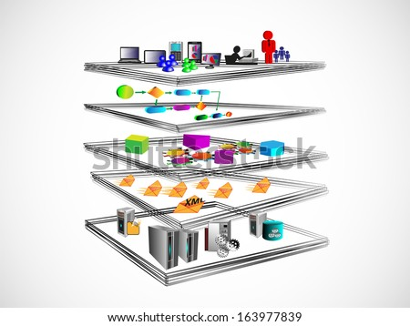Vector Illustration of SOA with different layer components like Presentation, business process, Service component, message and legacy, enterprise application layer, layers with sketch, pencil drawing - stock vector