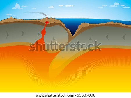 """Vector illustration of Tectonic Plates - Subduction zone. """"Full compatible. Created with gradients."""" - stock vector"""