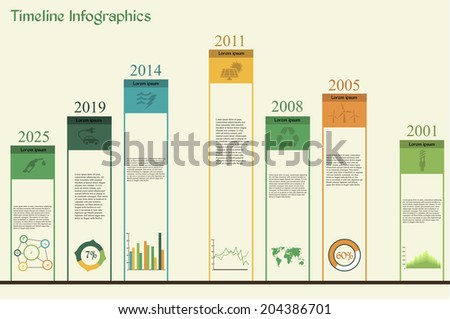 Vector illustration of timeline infographics concerning to ecology, pollution, energy and sustainable development themes - stock vector