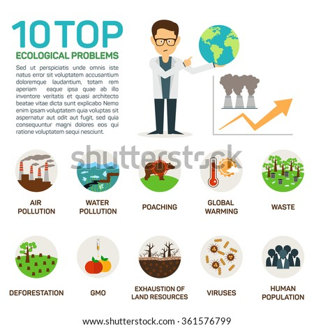 Vector illustration of top 10 ecological problems. Air and water polution, poaching, global warming, deforestation, gmo, viruses, exhaustion, human population - stock vector