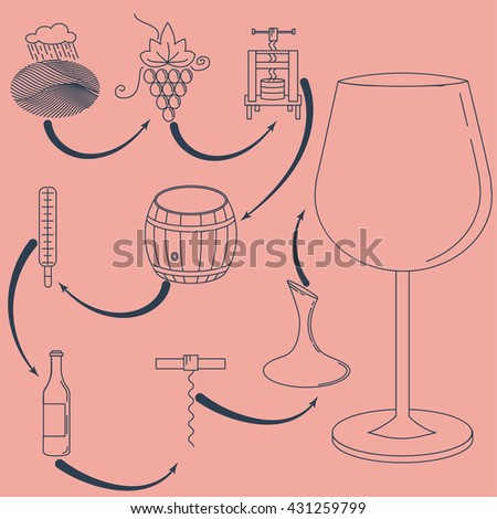 Vector illustration of wine making. How wine is made, wine elements, creating a wine, winemaker tool set and vineyard, line art. Production of alcoholic beverages.