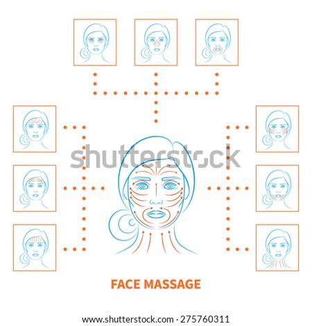 Vector Illustration Set Face Lifting Massage Stock Vector 275760311